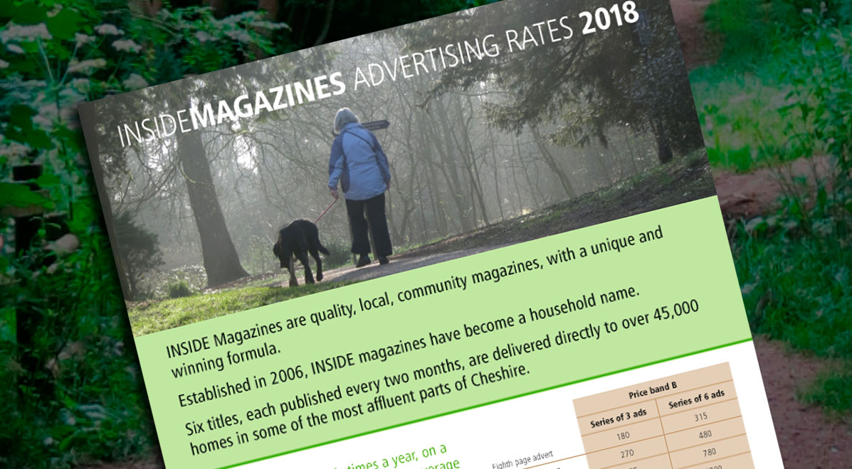 Think Print Advertising is too Expensive?